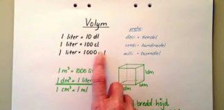 Volym - så här räknadr man med volymer med olika prefix